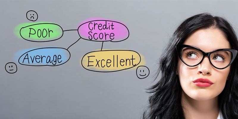 Understanding Your Credit Score: Part 1
